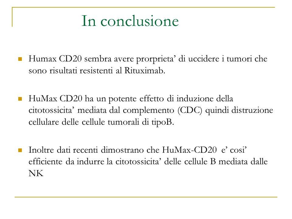 In conclusione Humax CD20 sembra avere prorprieta' di uccidere i tumori che sono risultati resistenti al Rituximab.