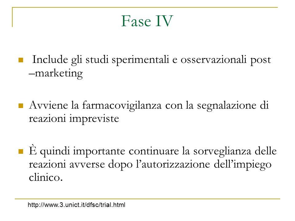 Fase IV Include gli studi sperimentali e osservazionali post –marketing. Avviene la farmacovigilanza con la segnalazione di reazioni impreviste.