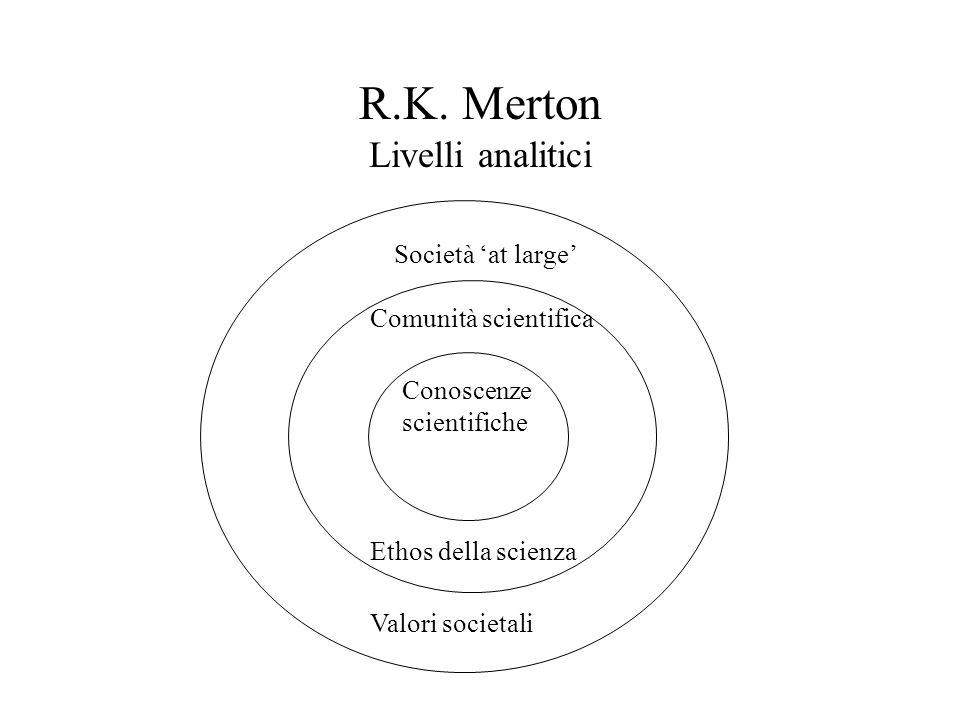 R.K. Merton Livelli analitici