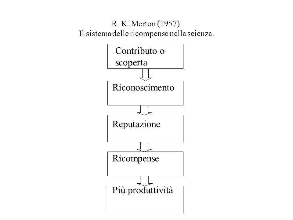 R. K. Merton (1957). Il sistema delle ricompense nella scienza.