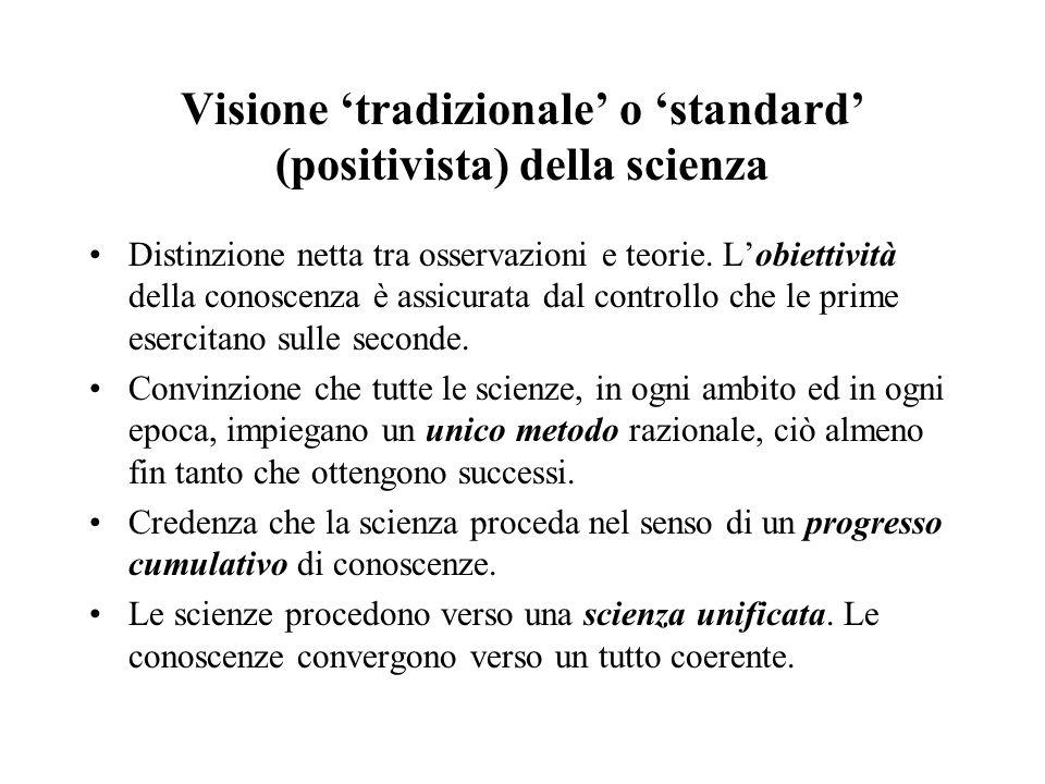 Visione 'tradizionale' o 'standard' (positivista) della scienza