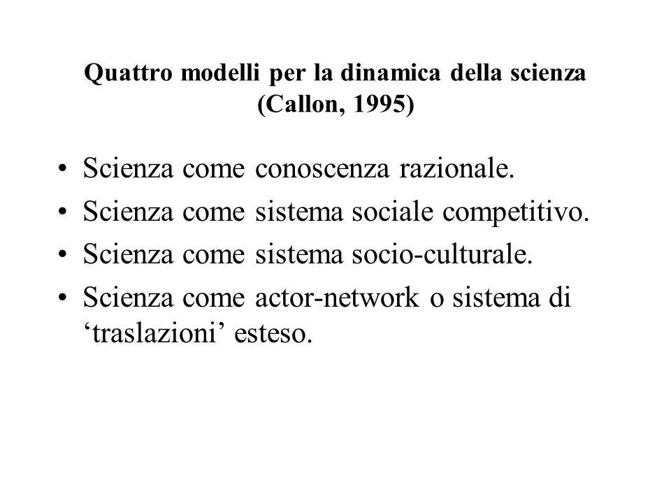 Quattro modelli per la dinamica della scienza (Callon, 1995)
