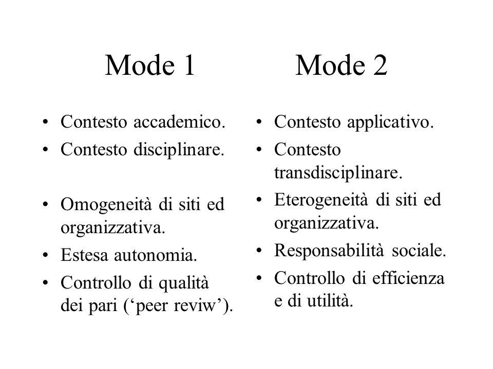 Mode 1 Mode 2 Contesto accademico. Contesto disciplinare.