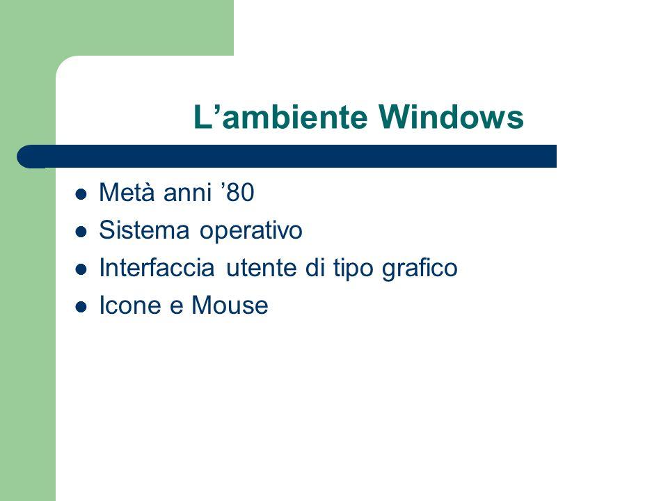 L'ambiente Windows Metà anni '80 Sistema operativo
