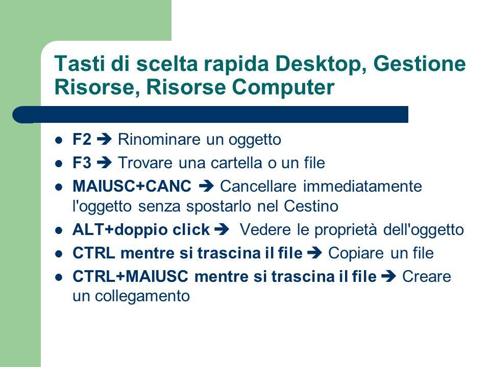 Tasti di scelta rapida Desktop, Gestione Risorse, Risorse Computer