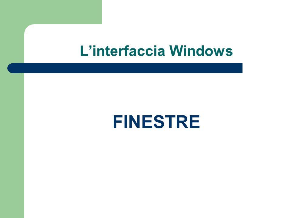 L'interfaccia Windows
