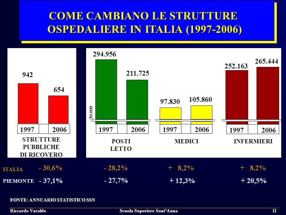 COME CAMBIANO LE STRUTTURE OSPEDALIERE IN ITALIA (1997-2006)
