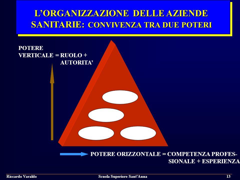 L'ORGANIZZAZIONE DELLE AZIENDE SANITARIE: CONVIVENZA TRA DUE POTERI