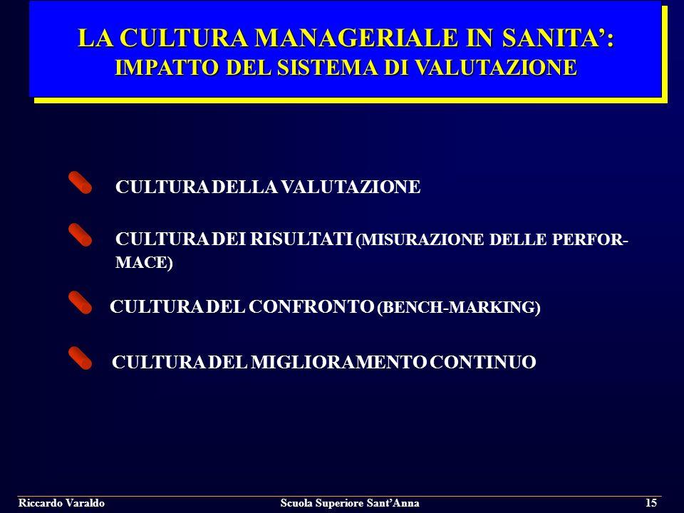 LA CULTURA MANAGERIALE IN SANITA': IMPATTO DEL SISTEMA DI VALUTAZIONE