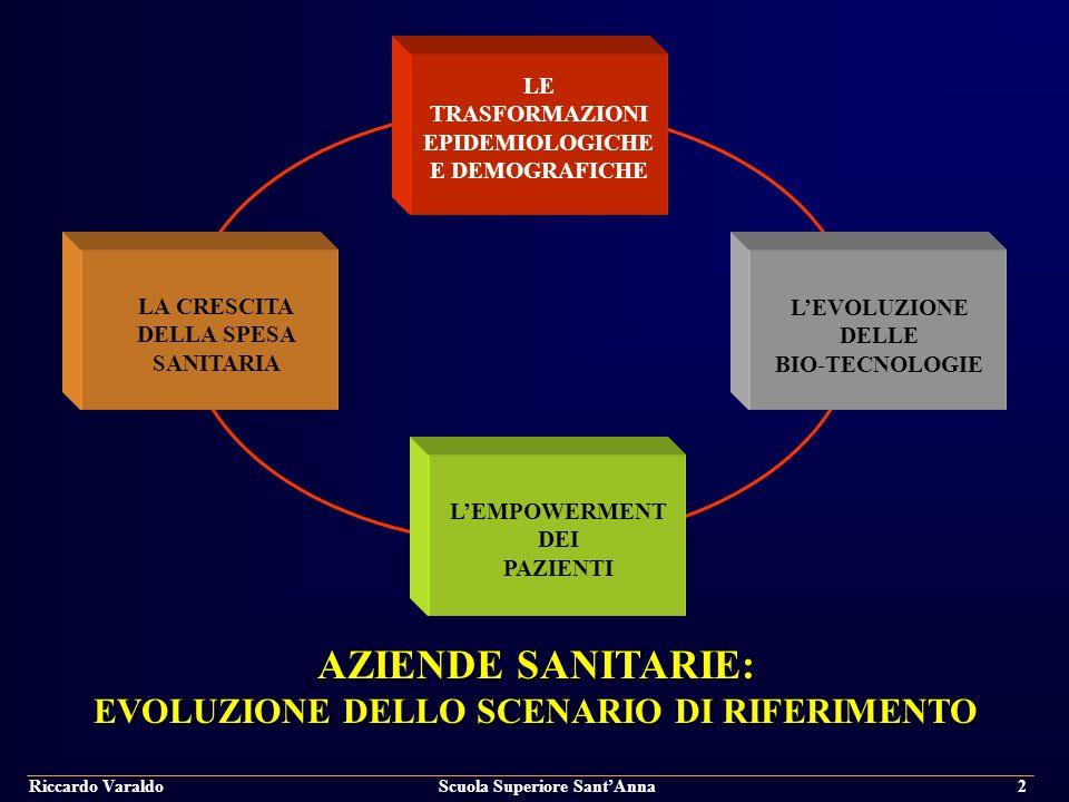 EVOLUZIONE DELLO SCENARIO DI RIFERIMENTO