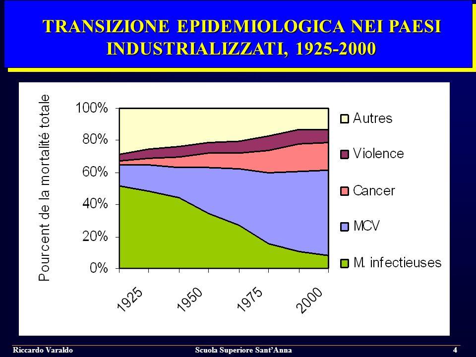 TRANSIZIONE EPIDEMIOLOGICA NEI PAESI