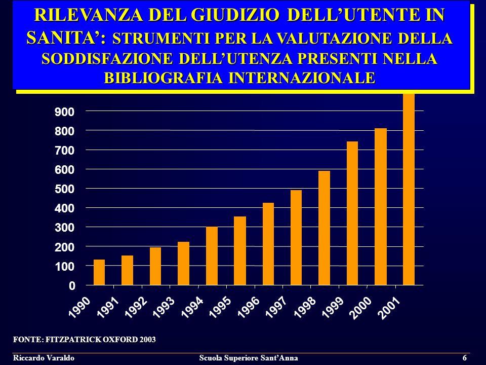 RILEVANZA DEL GIUDIZIO DELL'UTENTE IN
