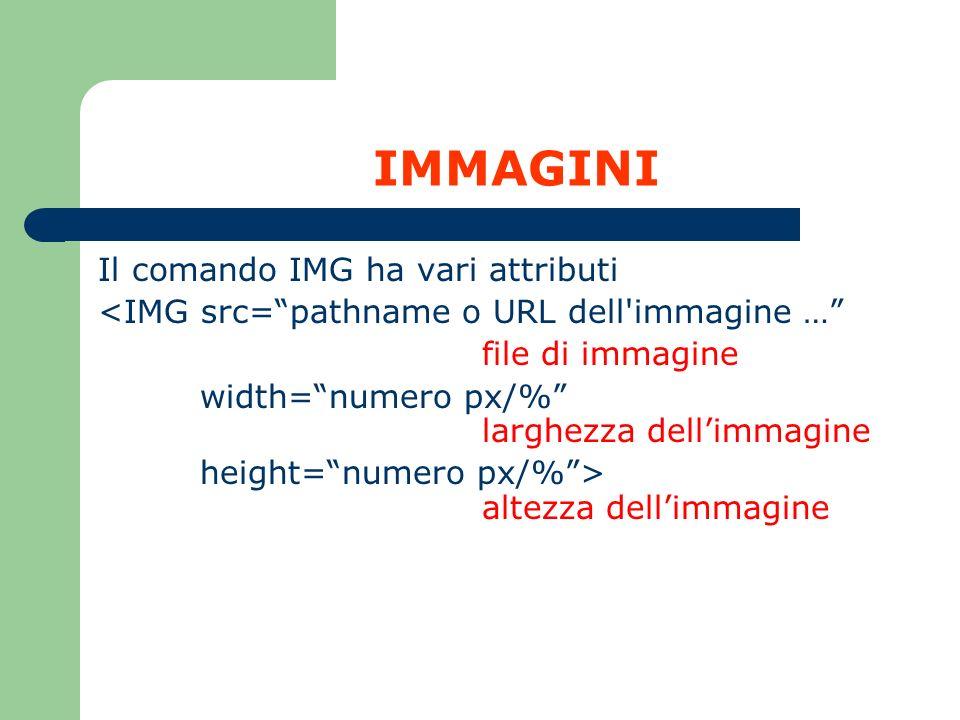 IMMAGINI Il comando IMG ha vari attributi