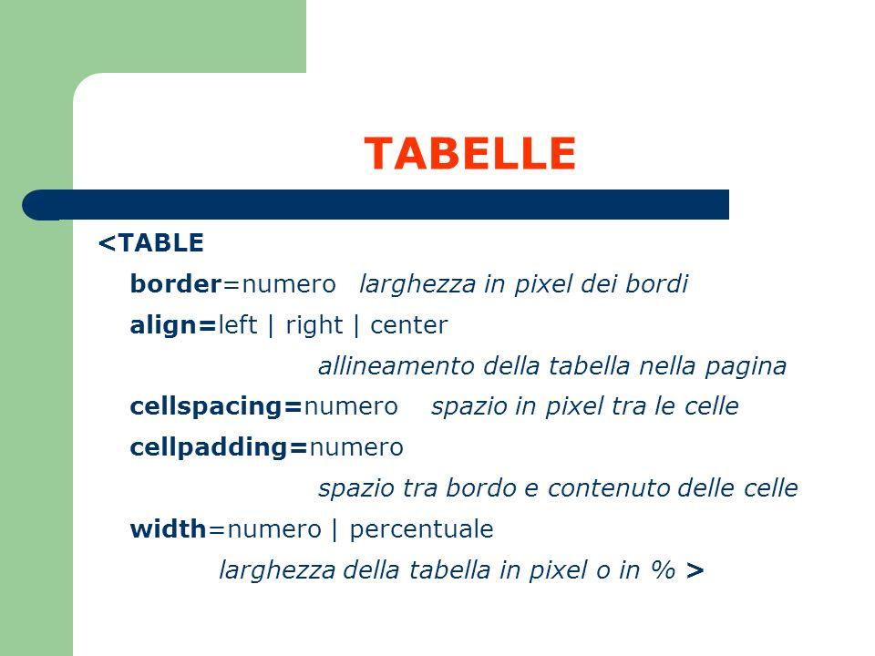 TABELLE <TABLE border=numero larghezza in pixel dei bordi