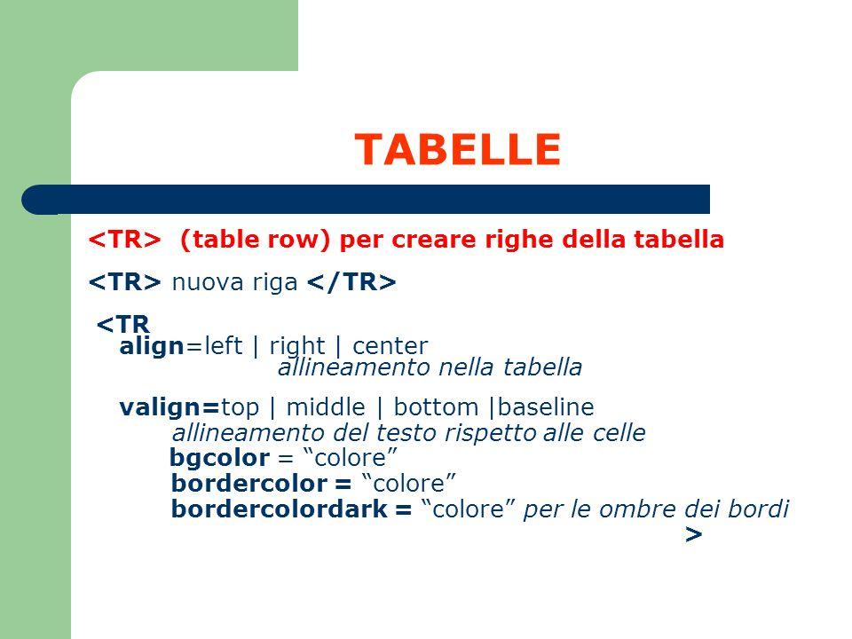 TABELLE <TR> (table row) per creare righe della tabella