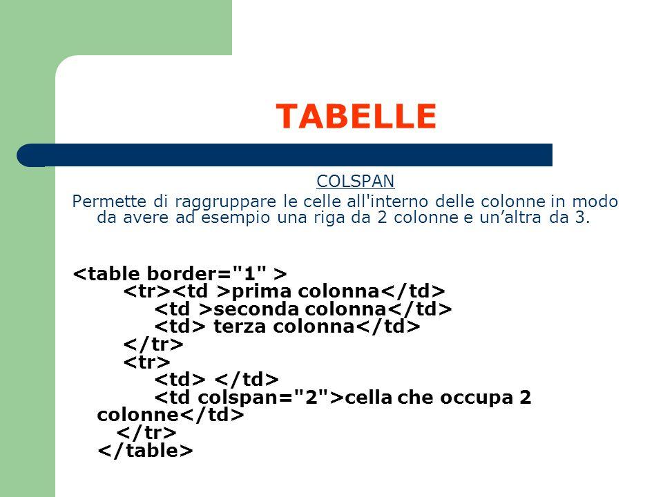 TABELLE COLSPAN. Permette di raggruppare le celle all interno delle colonne in modo da avere ad esempio una riga da 2 colonne e un'altra da 3.