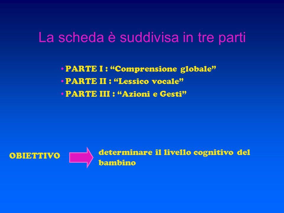 PARTE I : Comprensione globale