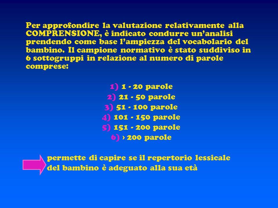Per approfondire la valutazione relativamente alla COMPRENSIONE, è indicato condurre un'analisi prendendo come base l'ampiezza del vocabolario del bambino. Il campione normativo è stato suddiviso in 6 sottogruppi in relazione al numero di parole comprese:
