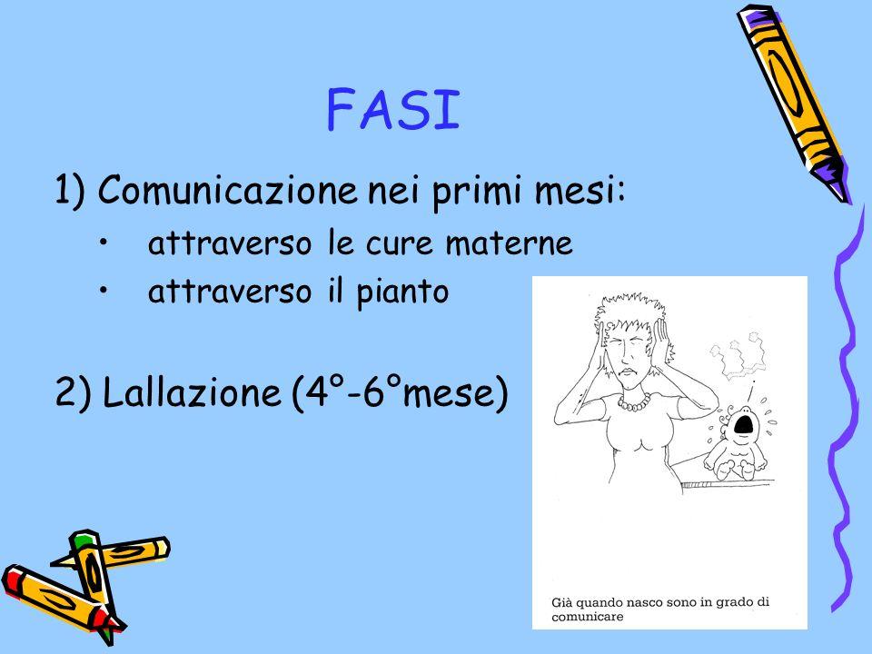 FASI 1) Comunicazione nei primi mesi: 2) Lallazione (4°-6°mese)