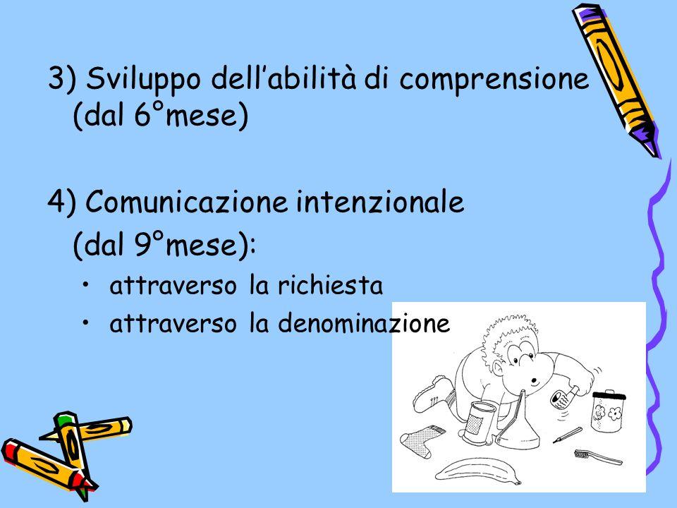3) Sviluppo dell'abilità di comprensione (dal 6°mese)