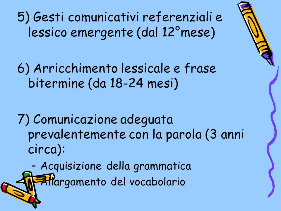 5) Gesti comunicativi referenziali e lessico emergente (dal 12°mese)