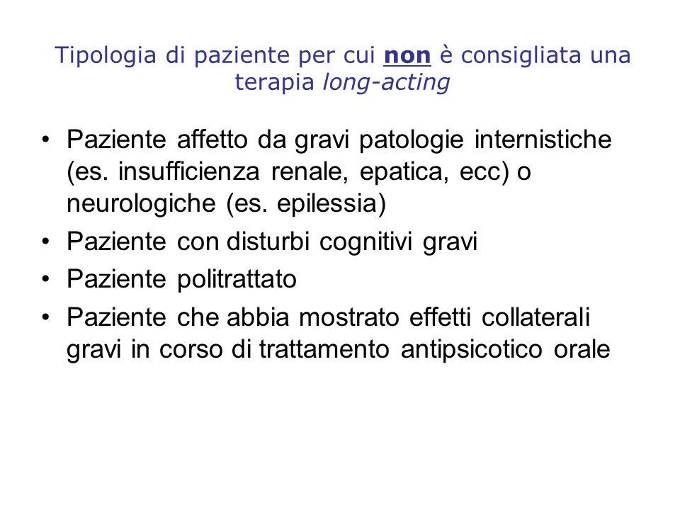 Paziente con disturbi cognitivi gravi Paziente politrattato