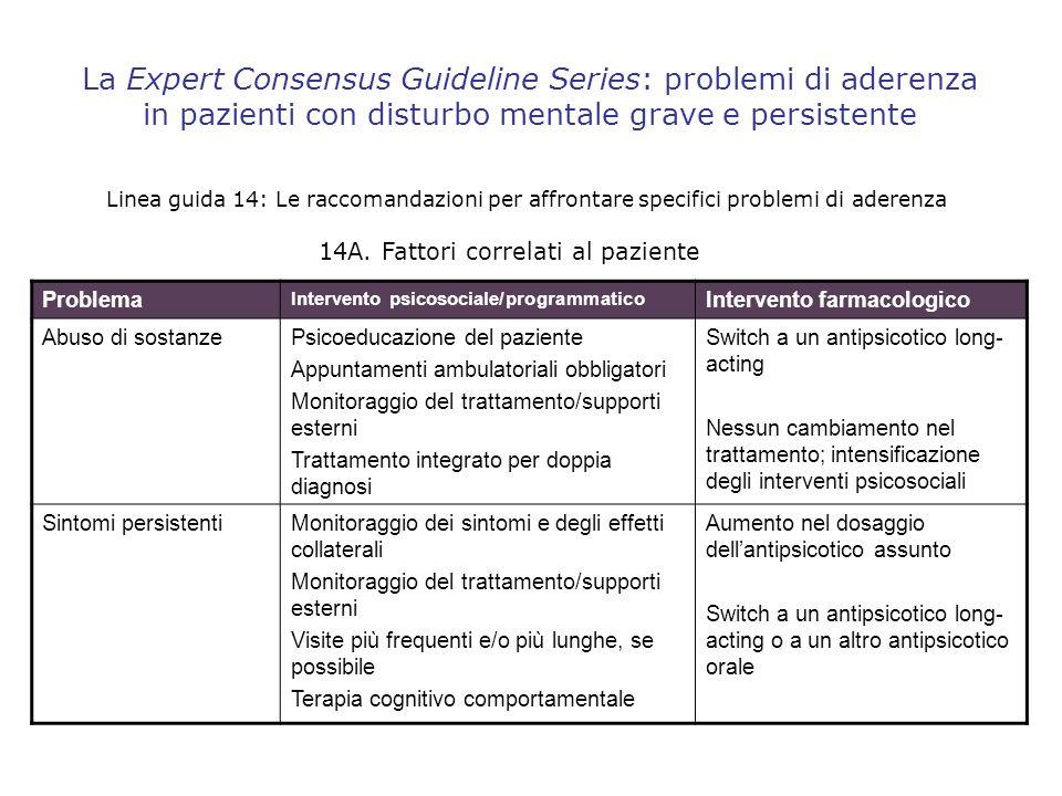 14A. Fattori correlati al paziente