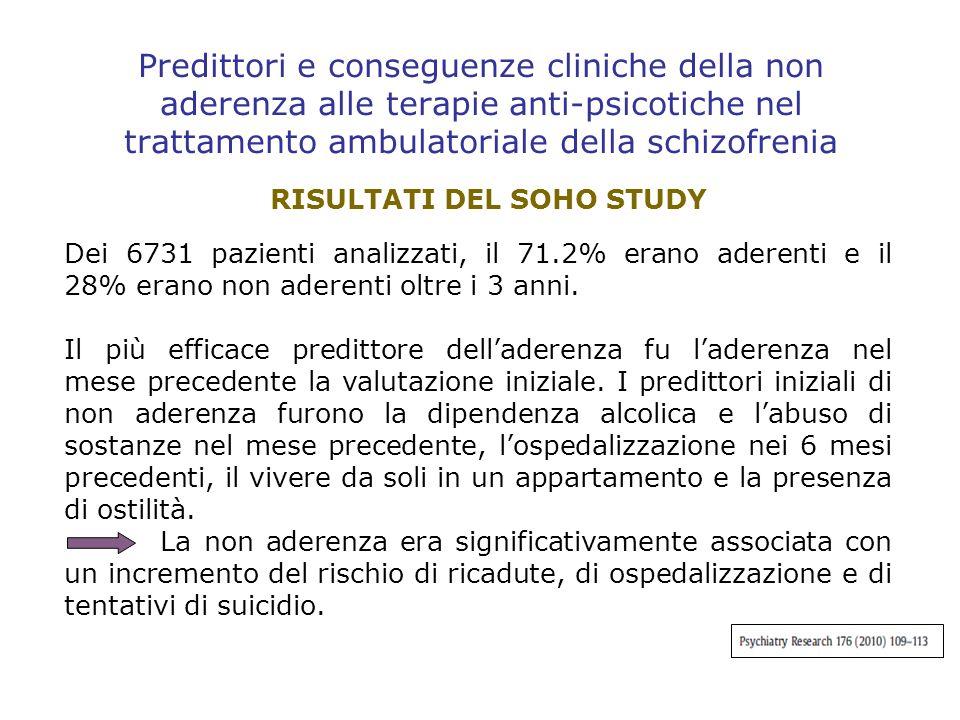 Predittori e conseguenze cliniche della non aderenza alle terapie anti-psicotiche nel trattamento ambulatoriale della schizofrenia