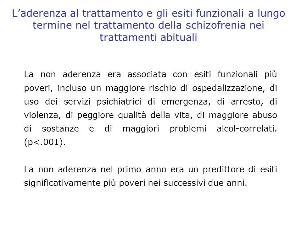 L'aderenza al trattamento e gli esiti funzionali a lungo termine nel trattamento della schizofrenia nei trattamenti abituali