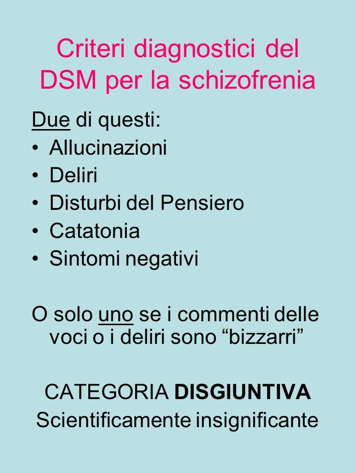 Criteri diagnostici del DSM per la schizofrenia