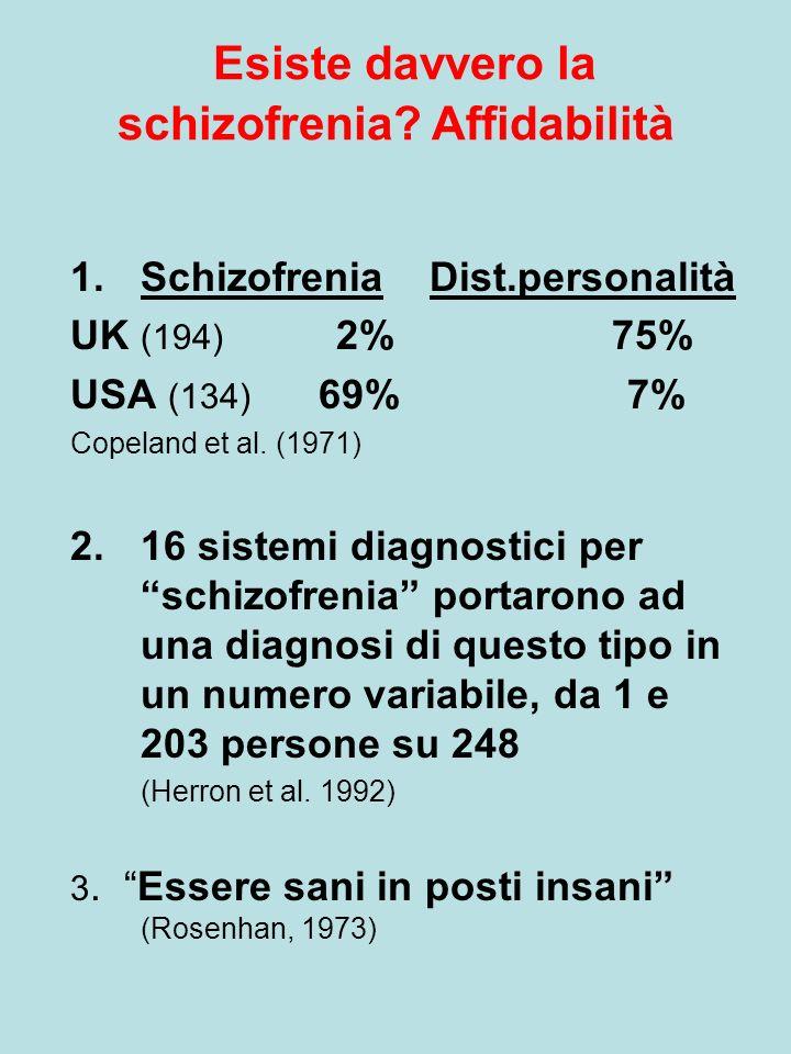 Esiste davvero la schizofrenia Affidabilità