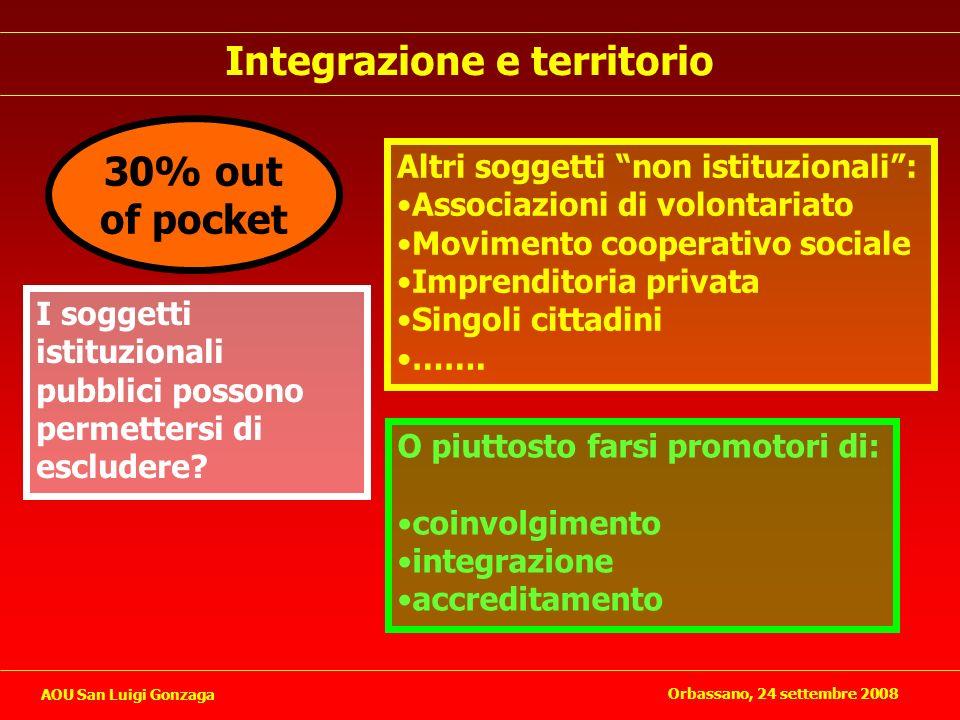 Integrazione e territorio