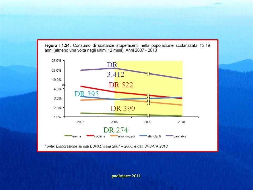 DR 3.412 DR 522 DR 395 DR 390 DR 274 paolojarre 2011 10 10