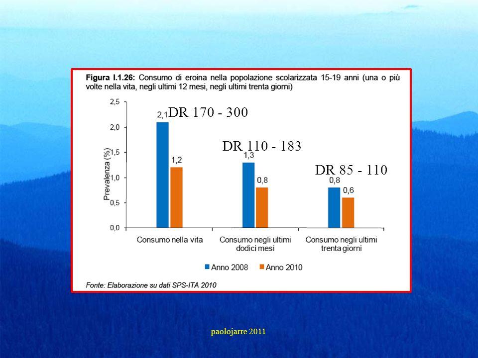 DR 170 - 300 DR 110 - 183 DR 85 - 110 paolojarre 2011 13 13