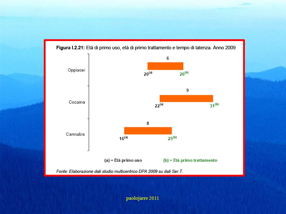 paolojarre 2011 71 71
