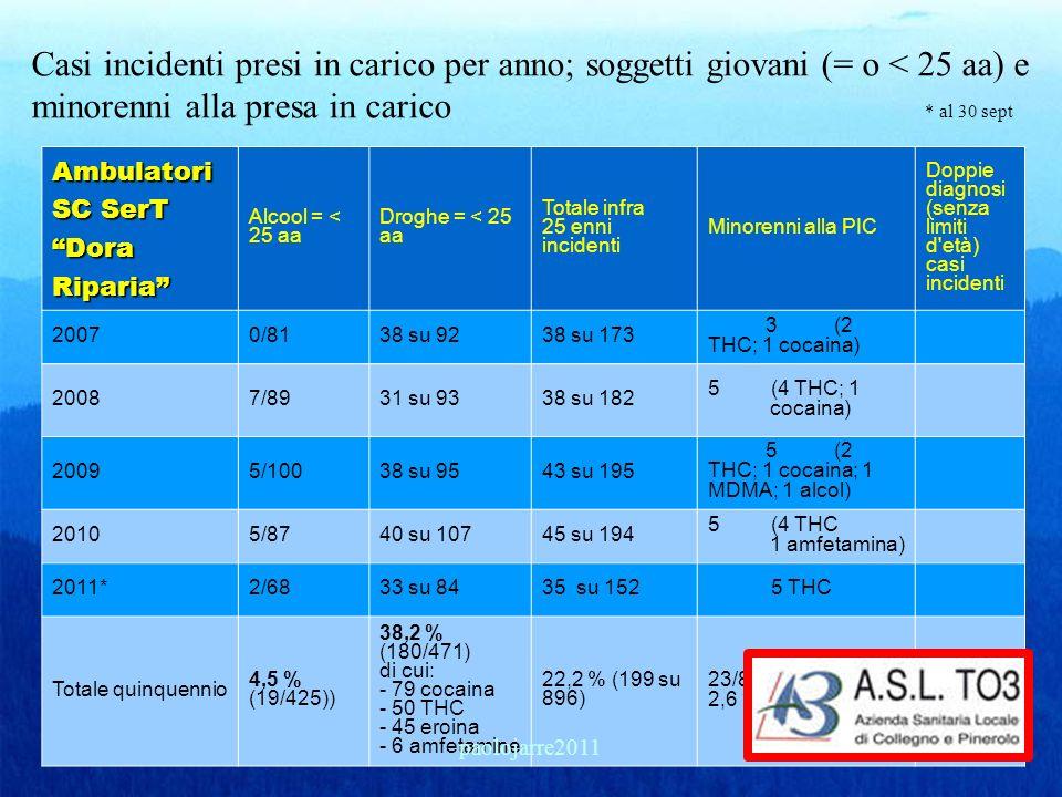 Casi incidenti presi in carico per anno; soggetti giovani (= o < 25 aa) e minorenni alla presa in carico * al 30 sept
