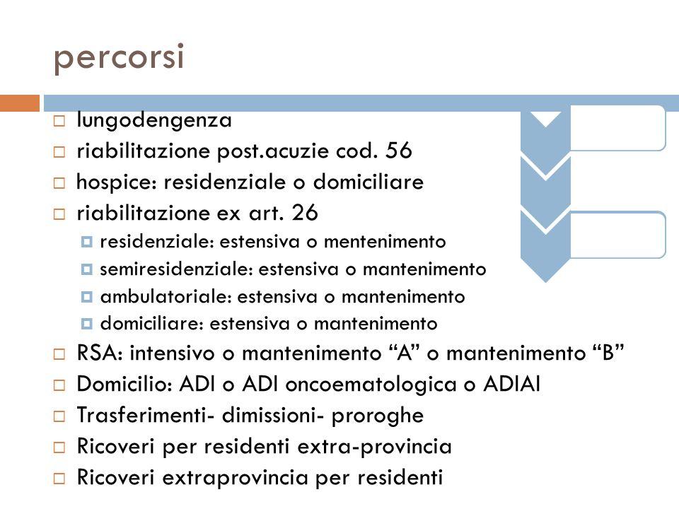 percorsi lungodengenza riabilitazione post.acuzie cod. 56