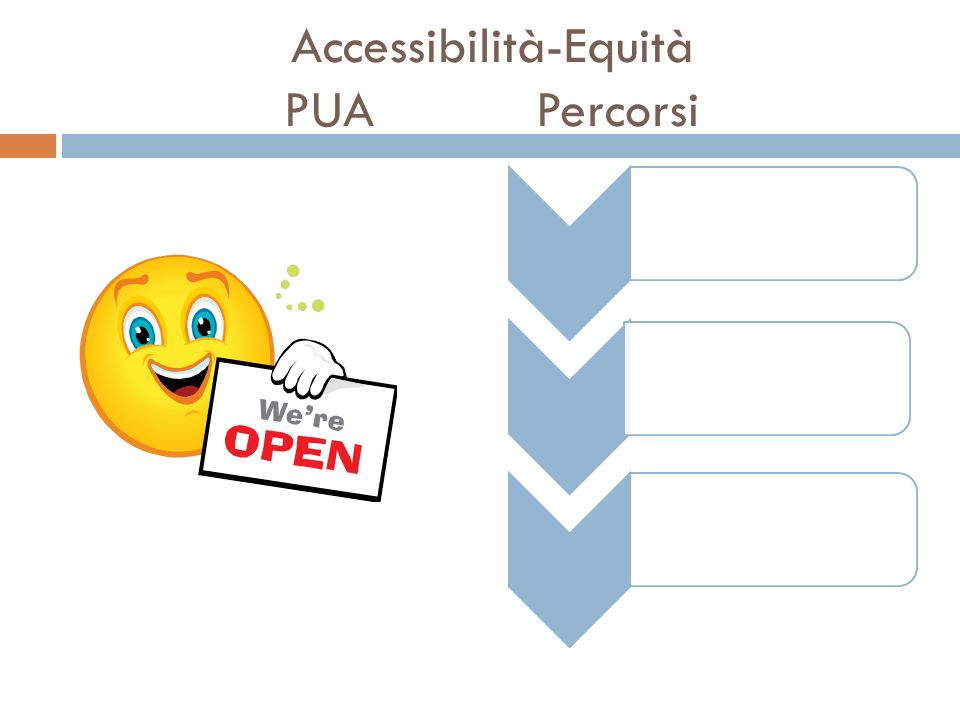 Accessibilità-Equità PUA Percorsi
