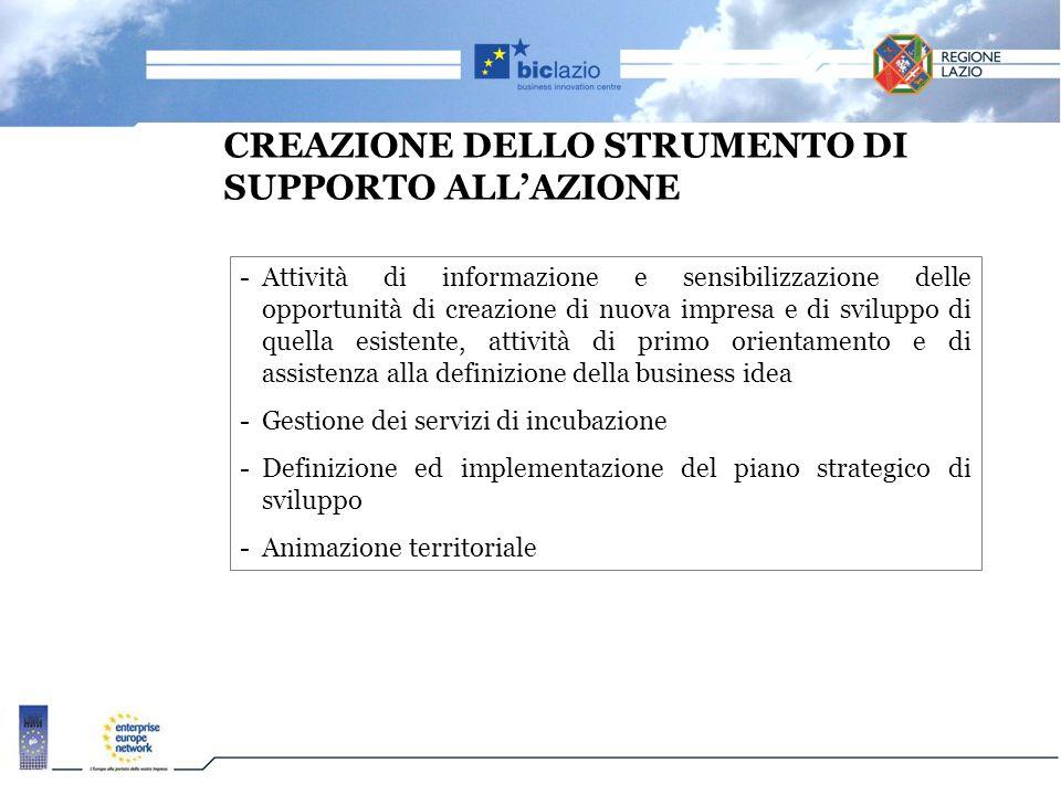 CREAZIONE DELLO STRUMENTO DI SUPPORTO ALL'AZIONE