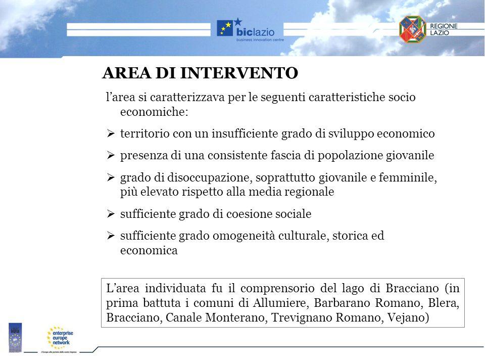 AREA DI INTERVENTO l'area si caratterizzava per le seguenti caratteristiche socio economiche: