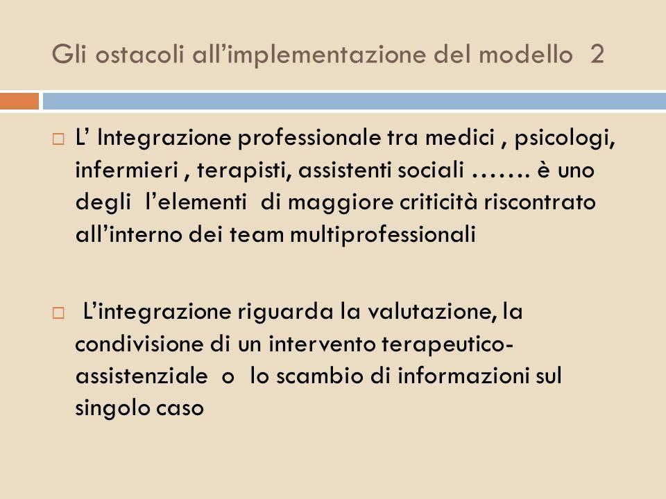 Gli ostacoli all'implementazione del modello 2