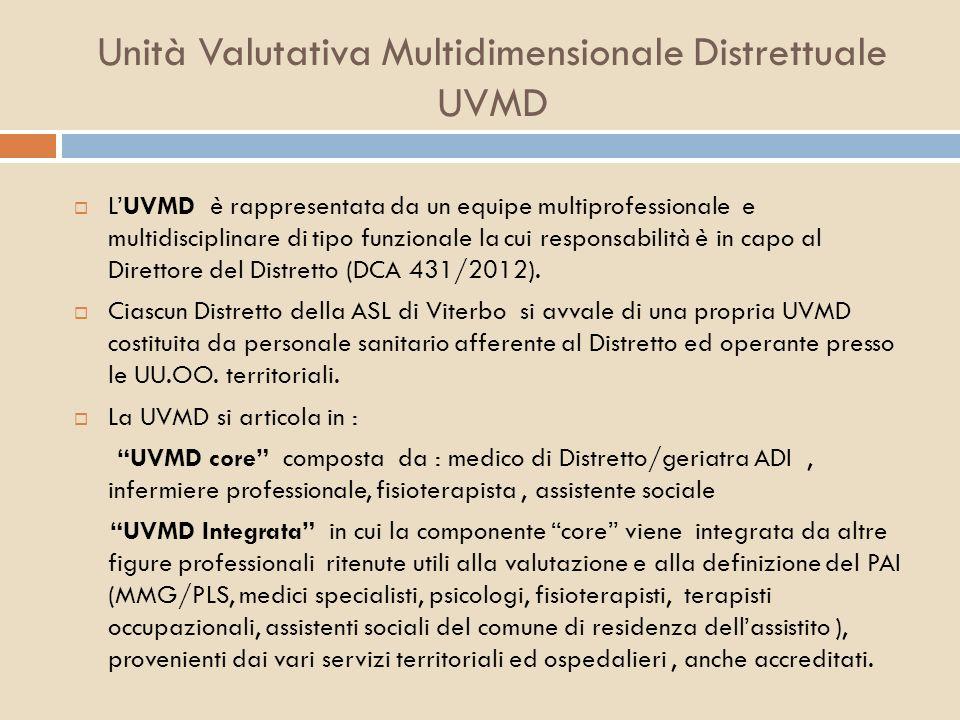 Unità Valutativa Multidimensionale Distrettuale UVMD