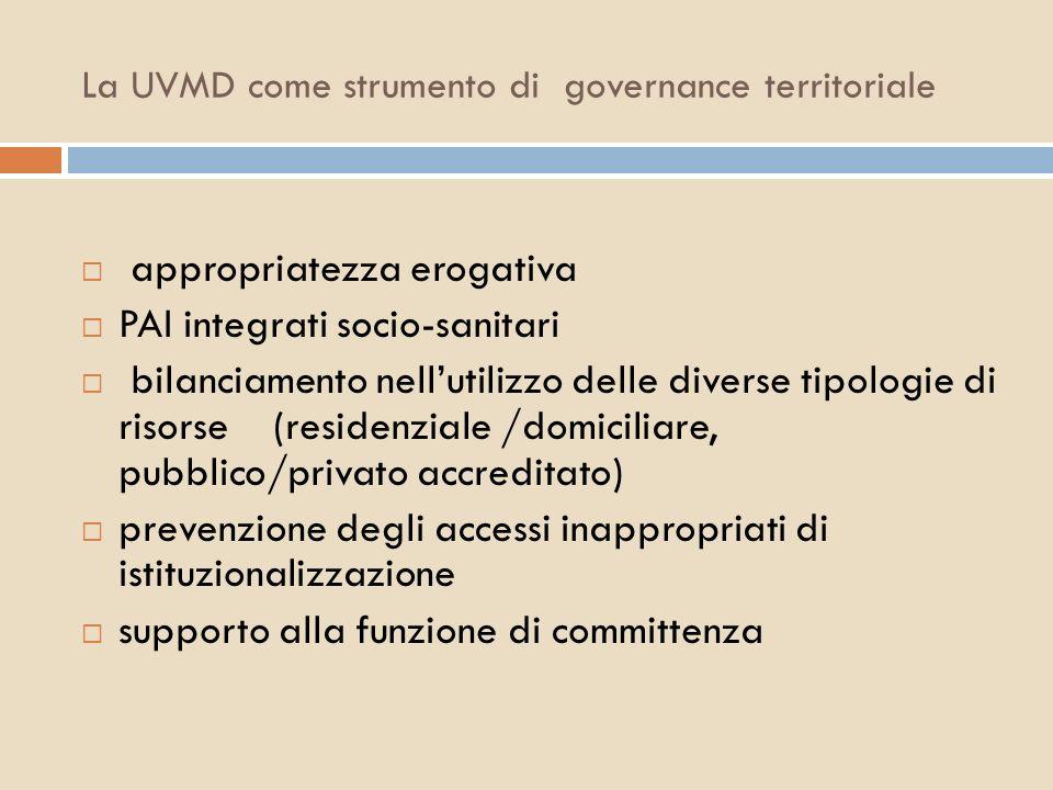 La UVMD come strumento di governance territoriale