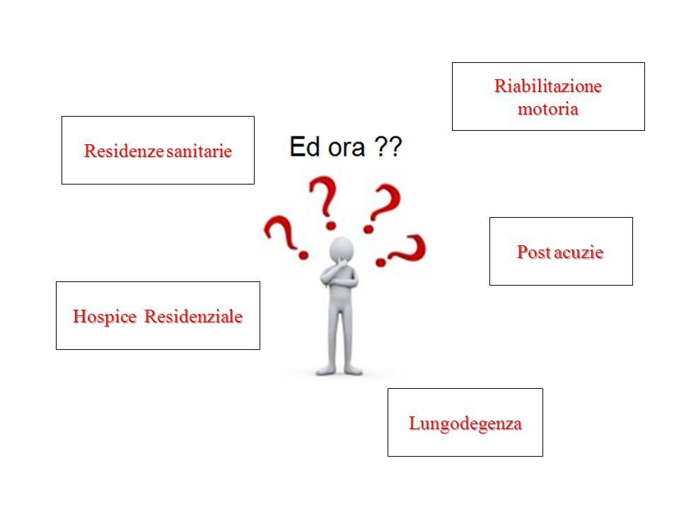 Riabilitazione motoria Residenze sanitarie Post acuzie Hospice Residenziale Lungodegenza