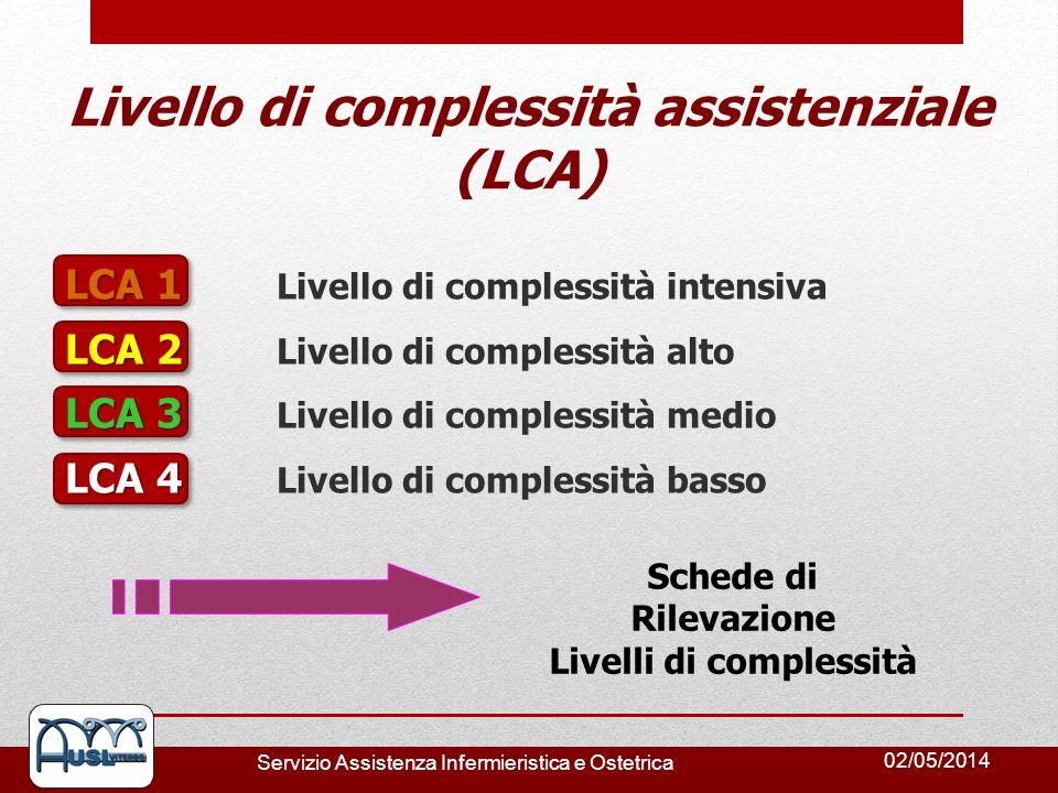 Livello di complessità assistenziale (LCA)