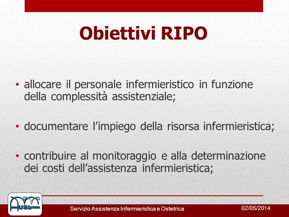 Obiettivi RIPO allocare il personale infermieristico in funzione della complessità assistenziale;
