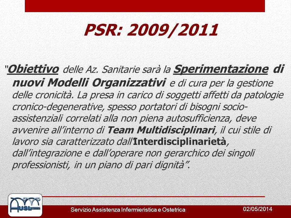 PSR: 2009/2011