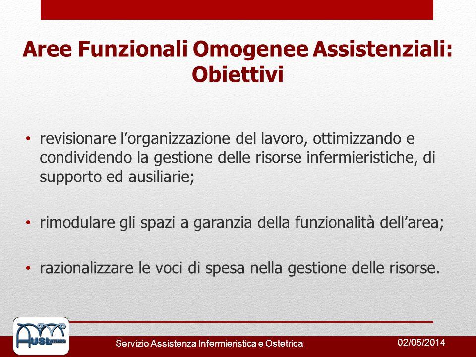 Aree Funzionali Omogenee Assistenziali: Obiettivi