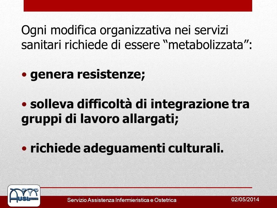 Ogni modifica organizzativa nei servizi sanitari richiede di essere metabolizzata :