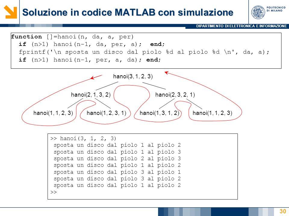 Soluzione in codice MATLAB con simulazione